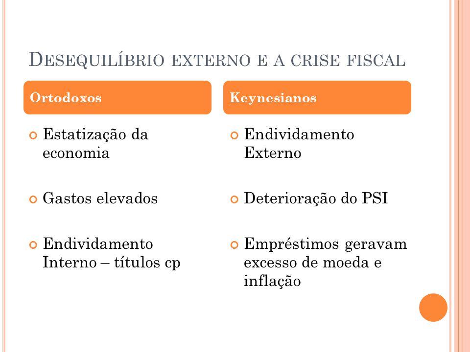 D ESEQUILÍBRIO EXTERNO E A CRISE FISCAL Estatização da economia Gastos elevados Endividamento Interno – títulos cp Endividamento Externo Deterioração do PSI Empréstimos geravam excesso de moeda e inflação OrtodoxosKeynesianos