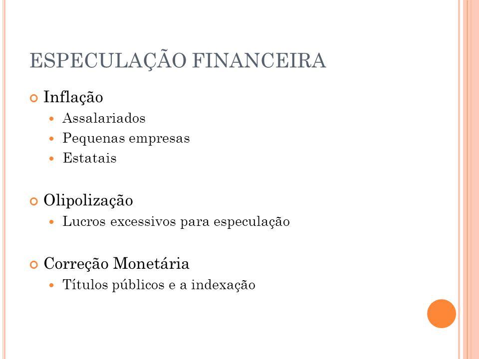 ESPECULAÇÃO FINANCEIRA Inflação Assalariados Pequenas empresas Estatais Olipolização Lucros excessivos para especulação Correção Monetária Títulos púb