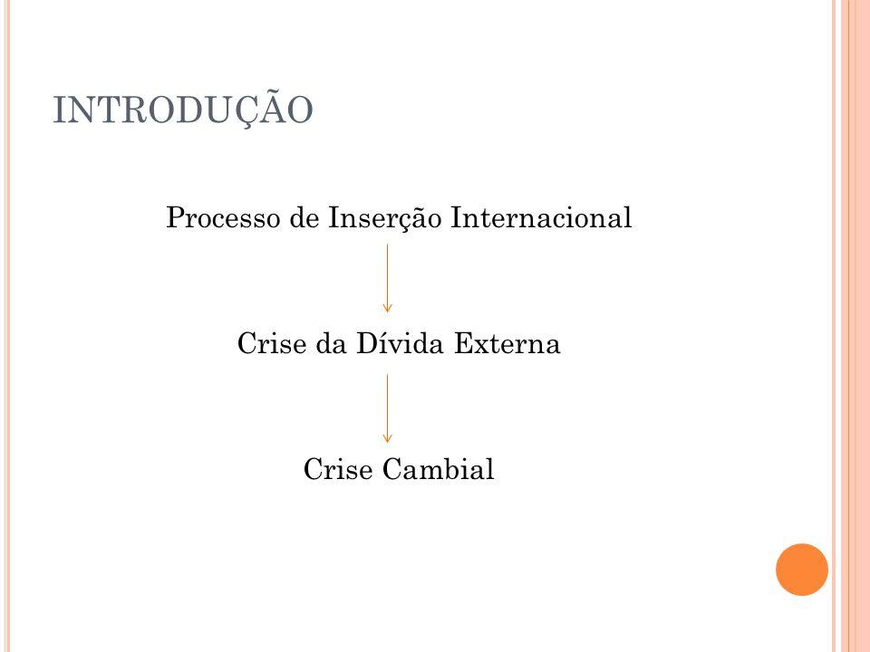 INTRODUÇÃO Plano de Metas (década 50) IDE e EMN Milagre Econômico (década 60) Empréstimos e as RI II PND (década 70) Déficit TC Crise do Endividamento Externo (déc.
