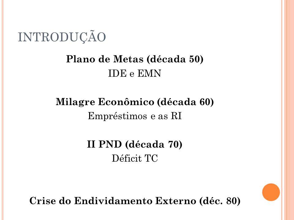INTRODUÇÃO Plano de Metas (década 50) IDE e EMN Milagre Econômico (década 60) Empréstimos e as RI II PND (década 70) Déficit TC Crise do Endividamento