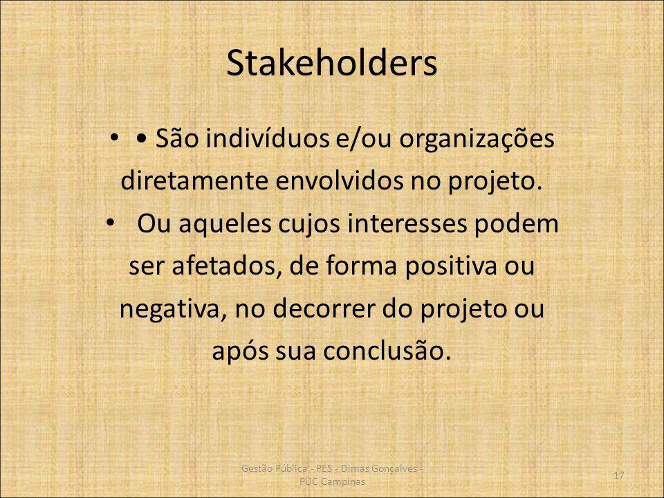 Stakeholders São indivíduos e/ou organizações diretamente envolvidos no projeto. Ou aqueles cujos interesses podem ser afetados, de forma positiva ou