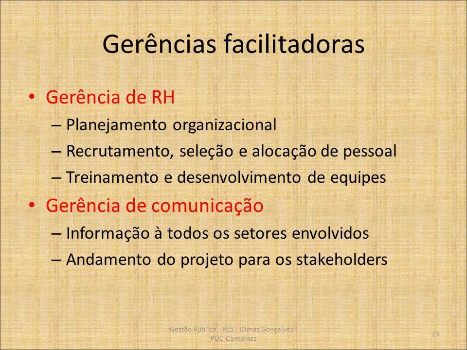 Gerências facilitadoras Gerência de RH – Planejamento organizacional – Recrutamento, seleção e alocação de pessoal – Treinamento e desenvolvimento de