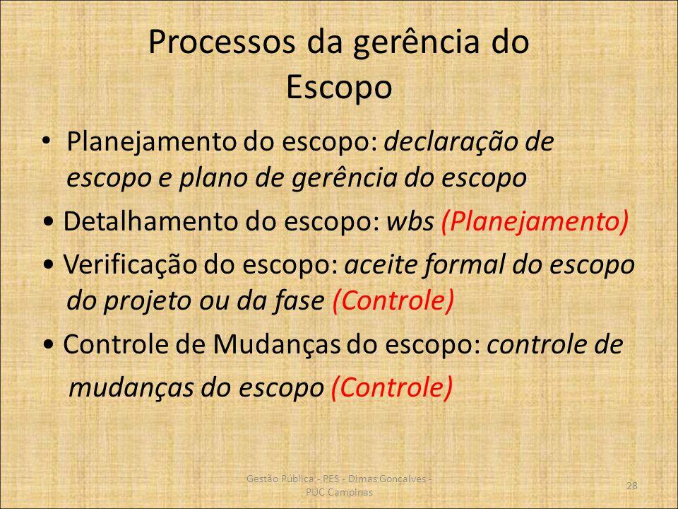 Processos da gerência do Escopo Planejamento do escopo: declaração de escopo e plano de gerência do escopo Detalhamento do escopo: wbs (Planejamento)