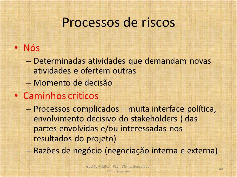 Processos de riscos Nós – Determinadas atividades que demandam novas atividades e ofertem outras – Momento de decisão Caminhos críticos – Processos co