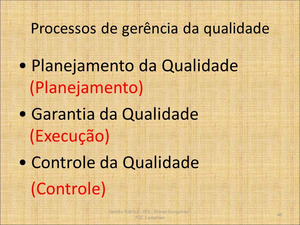 Processos de gerência da qualidade Planejamento da Qualidade (Planejamento) Garantia da Qualidade (Execução) Controle da Qualidade (Controle) 46 Gestã