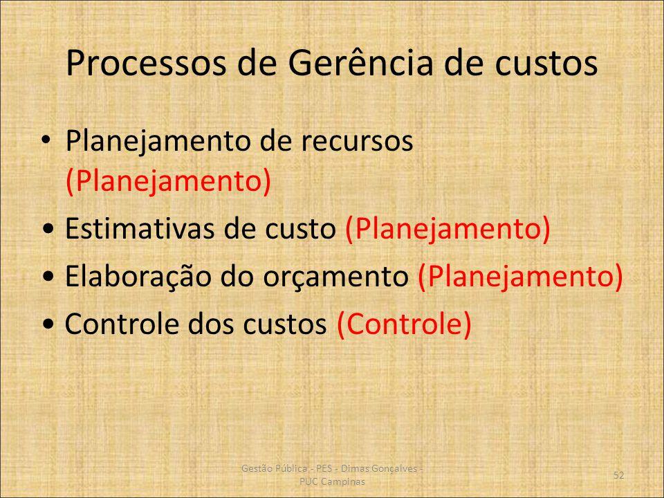 Processos de Gerência de custos Planejamento de recursos (Planejamento) Estimativas de custo (Planejamento) Elaboração do orçamento (Planejamento) Con