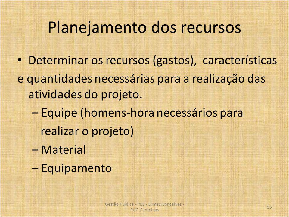 Planejamento dos recursos Determinar os recursos (gastos), características e quantidades necessárias para a realização das atividades do projeto. – Eq