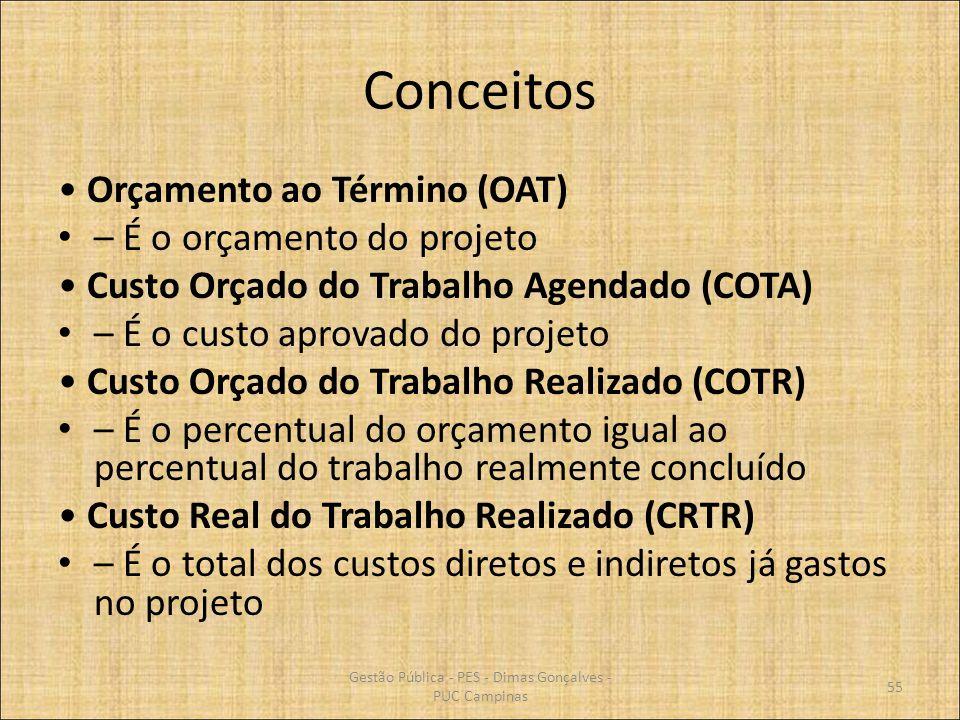 Conceitos Orçamento ao Término (OAT) – É o orçamento do projeto Custo Orçado do Trabalho Agendado (COTA) – É o custo aprovado do projeto Custo Orçado