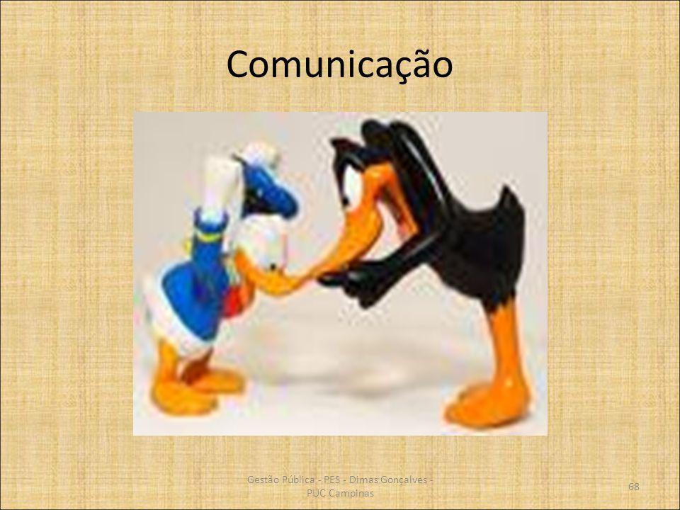 Comunicação Gestão Pública - PES - Dimas Gonçalves - PUC Campinas 68