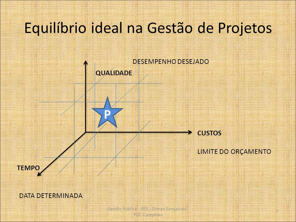 Equilíbrio ideal na Gestão de Projetos QUALIDADE CUSTOS TEMPO DESEMPENHO DESEJADO LIMITE DO ORÇAMENTO DATA DETERMINADA P 7 Gestão Pública - PES - Dima