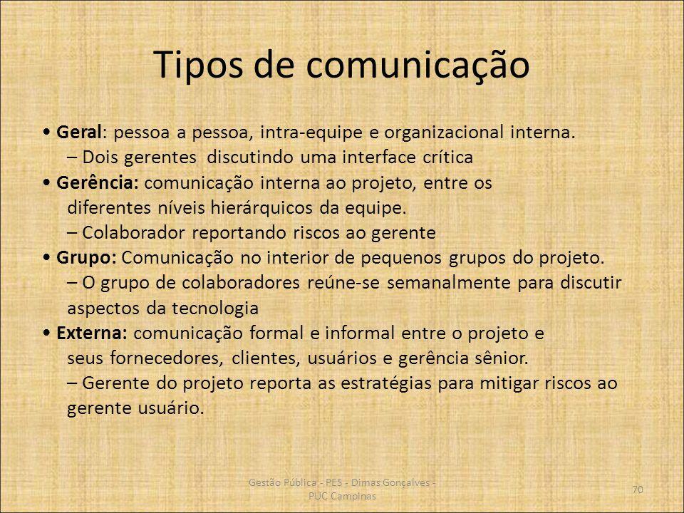 Tipos de comunicação Geral: pessoa a pessoa, intra-equipe e organizacional interna. – Dois gerentes discutindo uma interface crítica Gerência: comunic