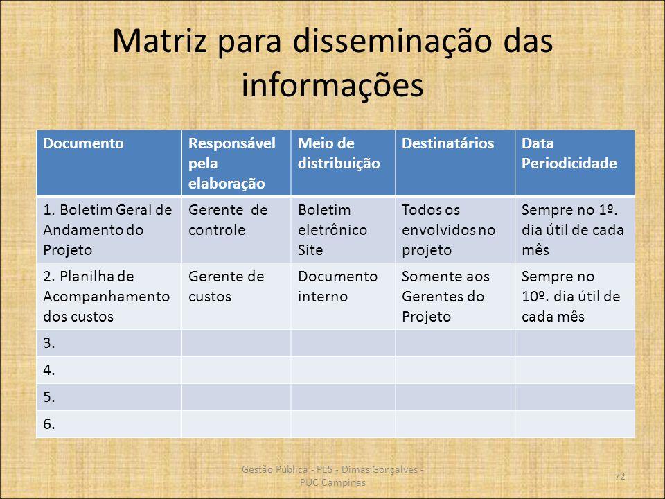 Matriz para disseminação das informações DocumentoResponsável pela elaboração Meio de distribuição DestinatáriosData Periodicidade 1. Boletim Geral de