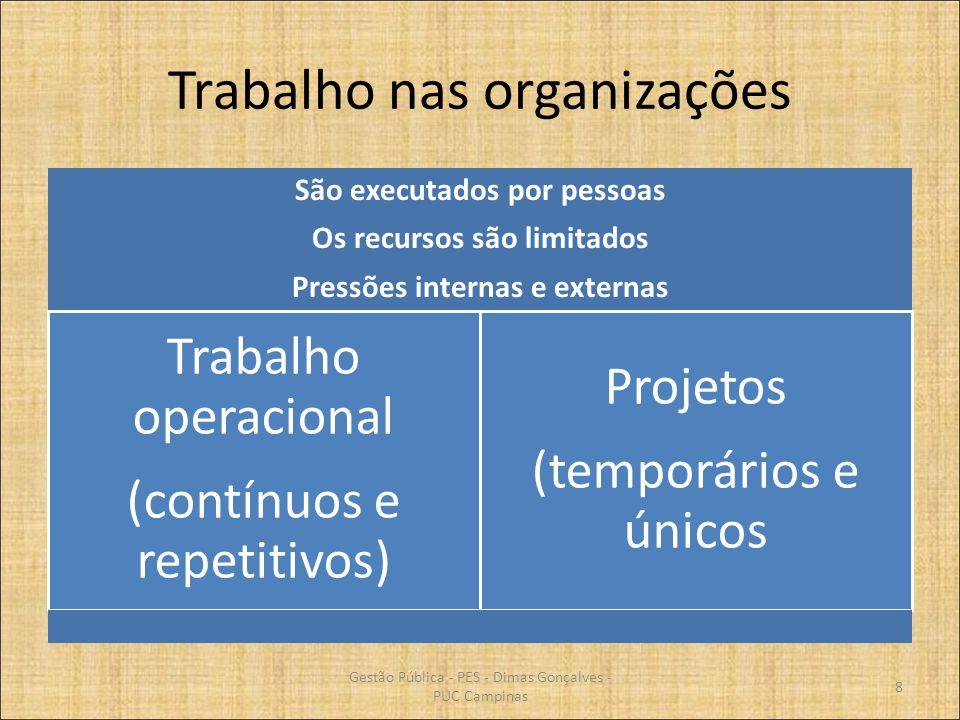 Trabalho nas organizações São executados por pessoas Os recursos são limitados Pressões internas e externas Trabalho operacional (contínuos e repetiti