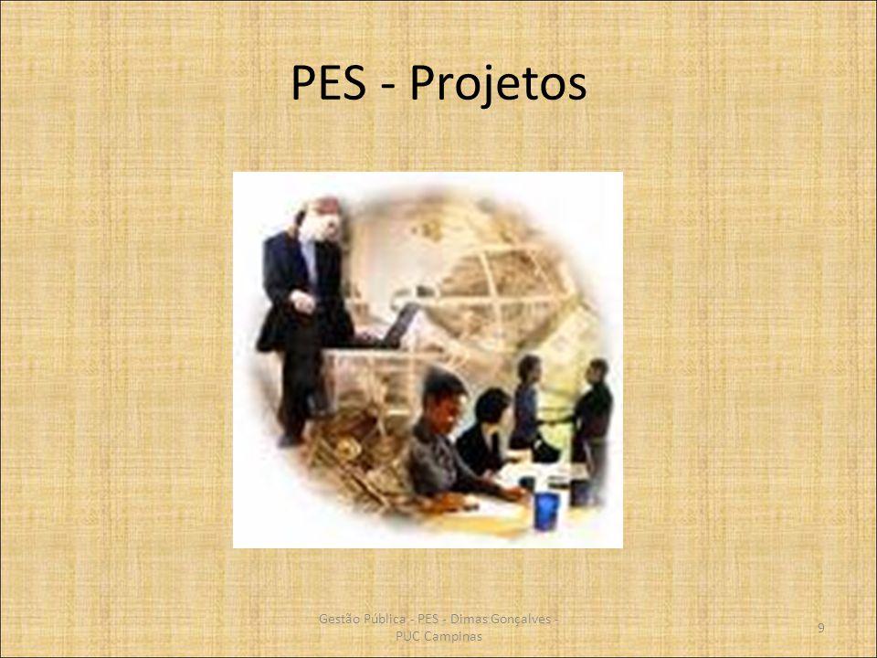 PES - Projetos Projetos são utilizados como meio de atingir o Plano Estratégico Projetos são originados por: – Demandas de mercado – Necessidade organizacional – Solicitação de cliente – Avanço tecnológico – Exigência legal 10 Gestão Pública - PES - Dimas Gonçalves - PUC Campinas