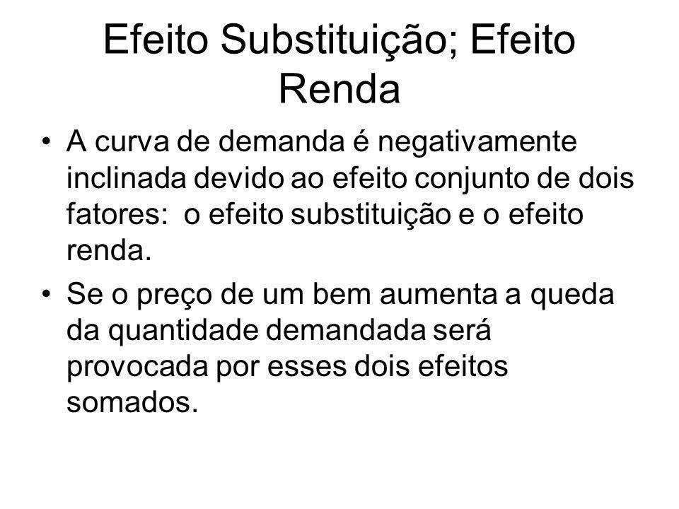 Efeito Substituição; Efeito Renda A curva de demanda é negativamente inclinada devido ao efeito conjunto de dois fatores: o efeito substituição e o ef