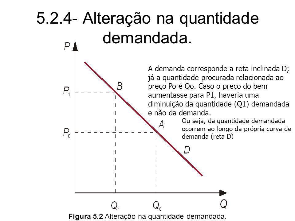 5.2.4- Alteração na quantidade demandada. Figura 5.2 Alteração na quantidade demandada. A demanda corresponde a reta inclinada D; já a quantidade proc