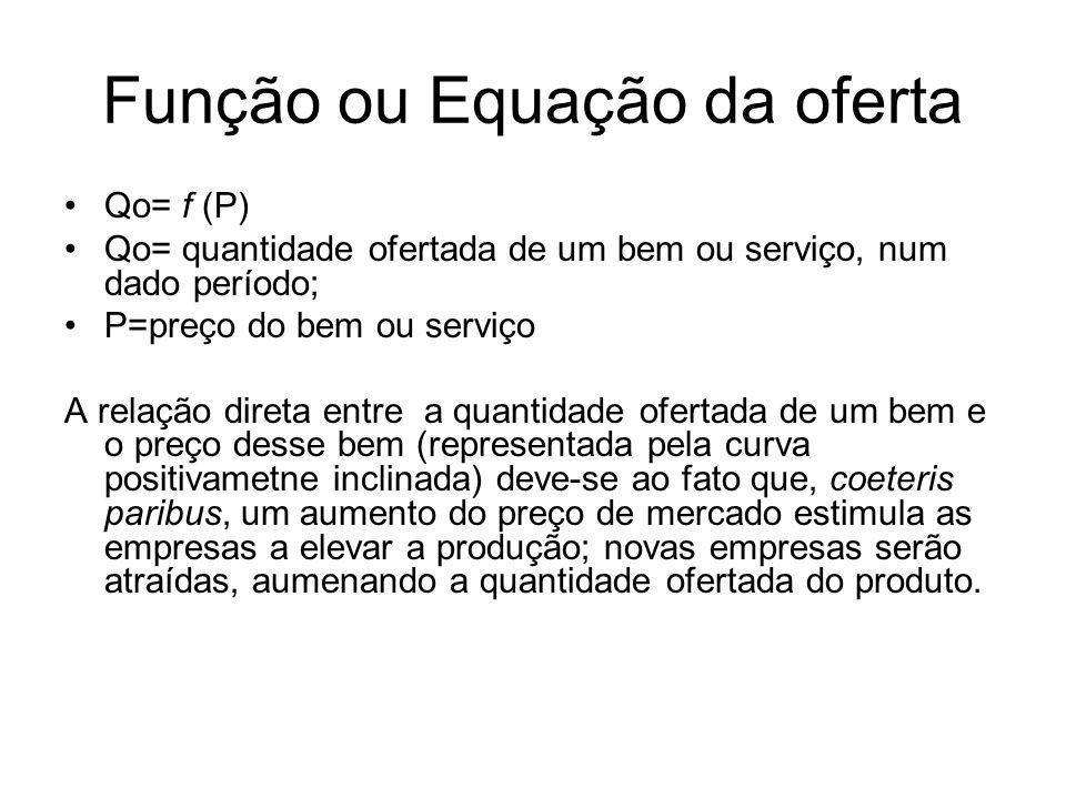Função ou Equação da oferta Qo= f (P) Qo= quantidade ofertada de um bem ou serviço, num dado período; P=preço do bem ou serviço A relação direta entre