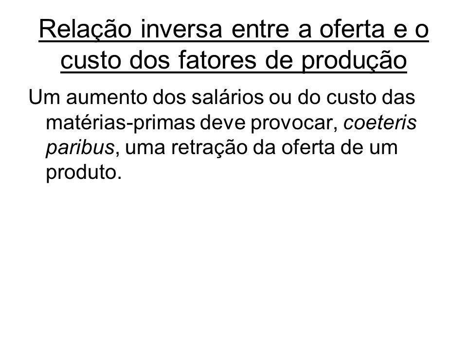 Relação inversa entre a oferta e o custo dos fatores de produção Um aumento dos salários ou do custo das matérias-primas deve provocar, coeteris parib