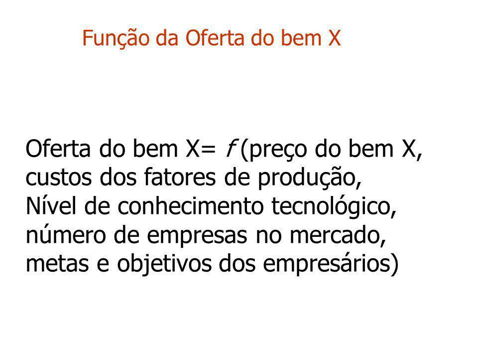 Oferta do bem X= f (preço do bem X, custos dos fatores de produção, Nível de conhecimento tecnológico, número de empresas no mercado, metas e objetivo