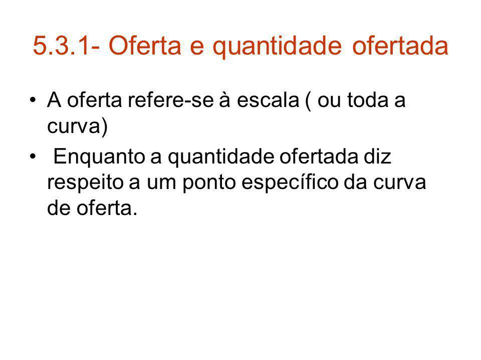 5.3.1- Oferta e quantidade ofertada A oferta refere-se à escala ( ou toda a curva) Enquanto a quantidade ofertada diz respeito a um ponto específico d