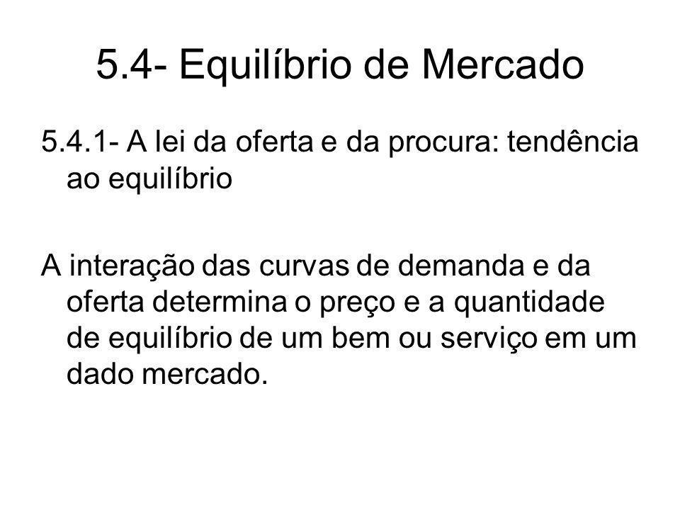 5.4- Equilíbrio de Mercado 5.4.1- A lei da oferta e da procura: tendência ao equilíbrio A interação das curvas de demanda e da oferta determina o preç