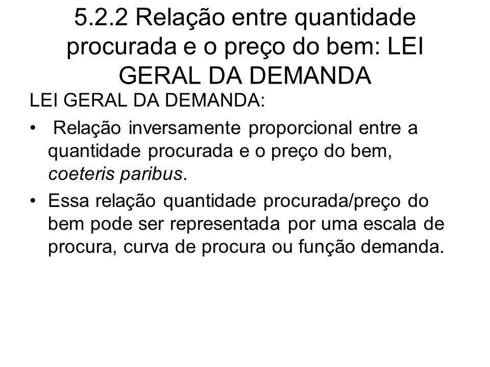 5.2.2 Relação entre quantidade procurada e o preço do bem: LEI GERAL DA DEMANDA LEI GERAL DA DEMANDA: Relação inversamente proporcional entre a quanti