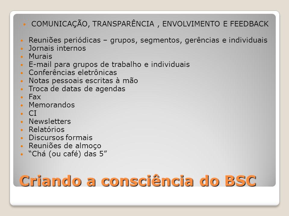 Criando a consciência do BSC COMUNICAÇÃO, TRANSPARÊNCIA, ENVOLVIMENTO E FEEDBACK Reuniões periódicas – grupos, segmentos, gerências e individuais Jorn