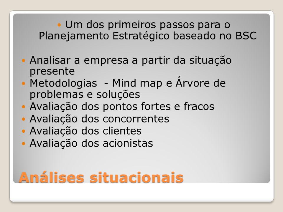 Análises situacionais Um dos primeiros passos para o Planejamento Estratégico baseado no BSC Analisar a empresa a partir da situação presente Metodolo
