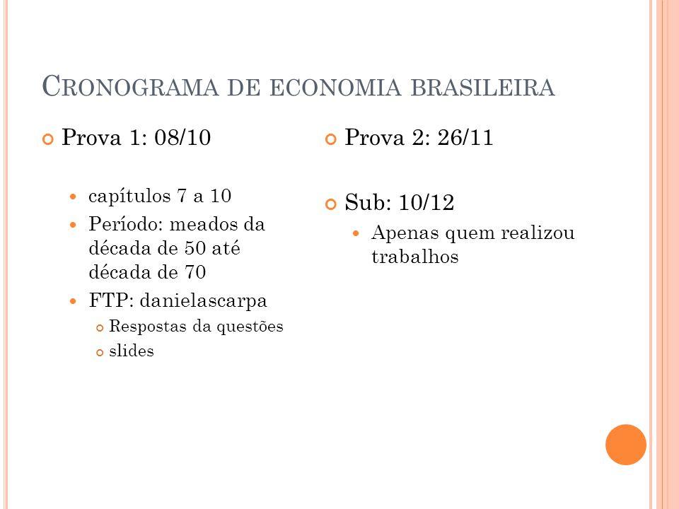 C RONOGRAMA DE ECONOMIA BRASILEIRA Prova 1: 08/10 capítulos 7 a 10 Período: meados da década de 50 até década de 70 FTP: danielascarpa Respostas da questões slides Prova 2: 26/11 Sub: 10/12 Apenas quem realizou trabalhos