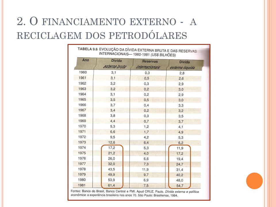 2. O FINANCIAMENTO EXTERNO - A RECICLAGEM DOS PETRODÓLARES