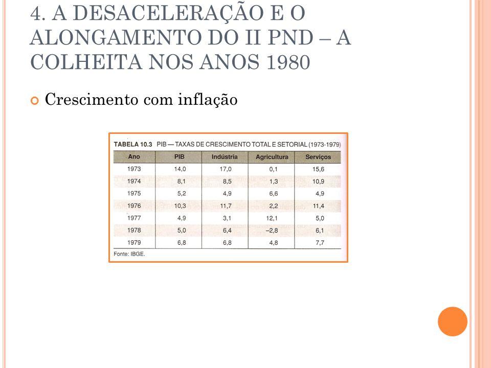 4. A DESACELERAÇÃO E O ALONGAMENTO DO II PND – A COLHEITA NOS ANOS 1980 Crescimento com inflação