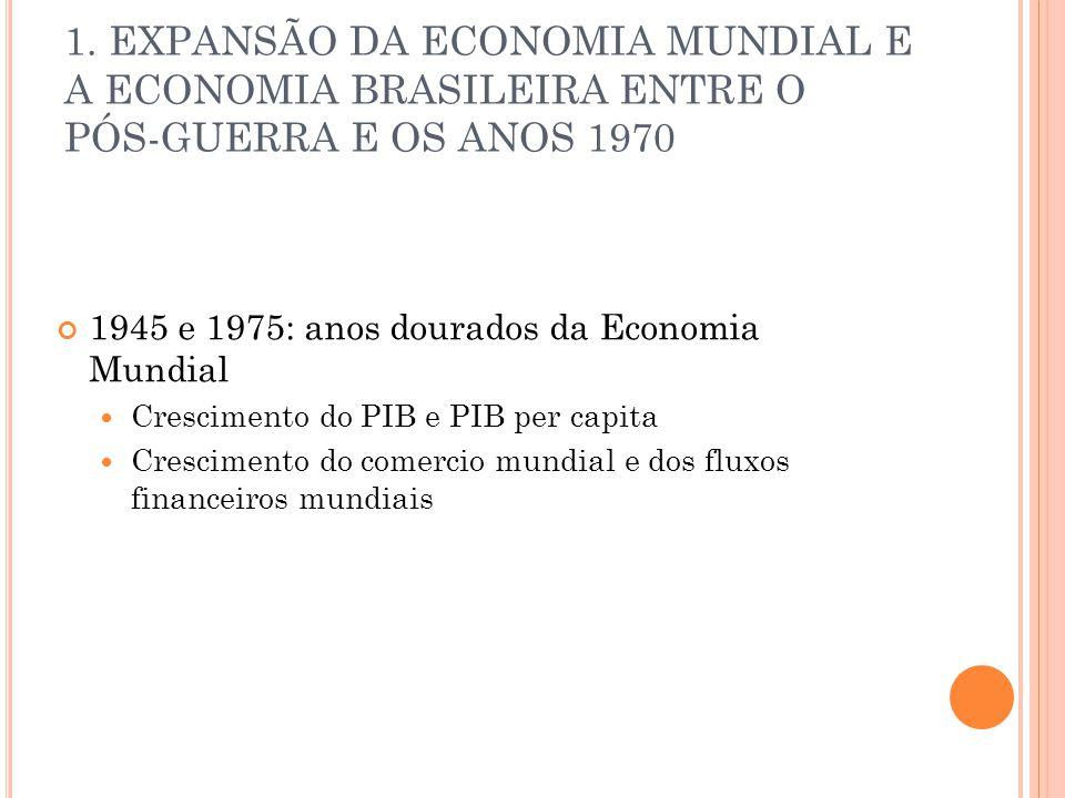 1. EXPANSÃO DA ECONOMIA MUNDIAL E A ECONOMIA BRASILEIRA ENTRE O PÓS-GUERRA E OS ANOS 1970 1945 e 1975: anos dourados da Economia Mundial Crescimento d