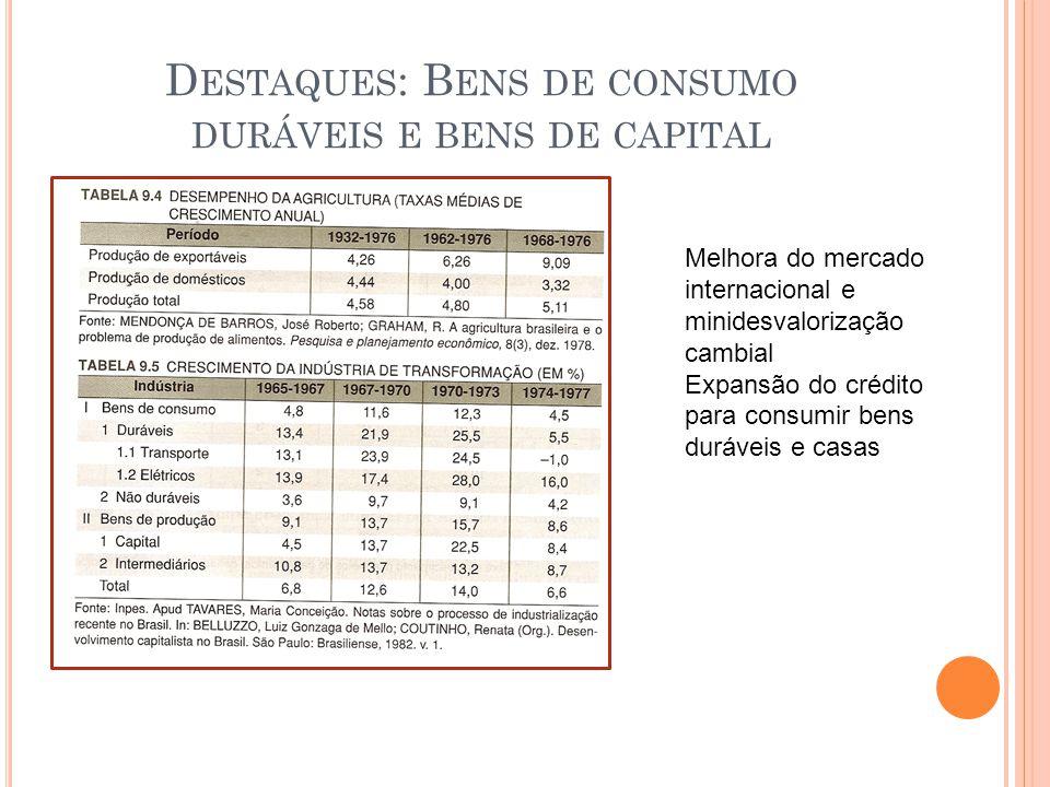 D ESTAQUES : B ENS DE CONSUMO DURÁVEIS E BENS DE CAPITAL Melhora do mercado internacional e minidesvalorização cambial Expansão do crédito para consumir bens duráveis e casas