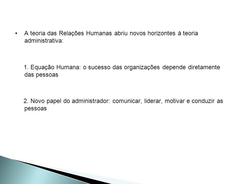 A teoria das Relações Humanas abriu novos horizontes à teoria administrativa: 1. Equação Humana: o sucesso das organizações depende diretamente das pe