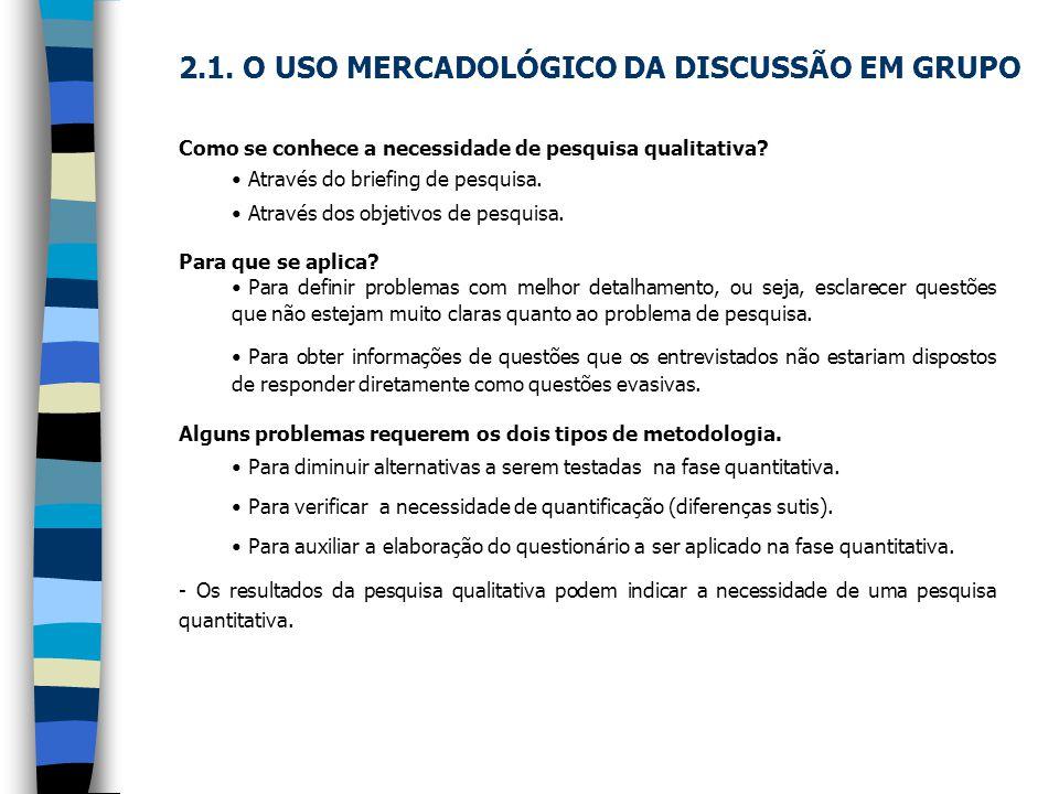 Como se conhece a necessidade de pesquisa qualitativa? Através do briefing de pesquisa. Através dos objetivos de pesquisa. Para que se aplica? Para de