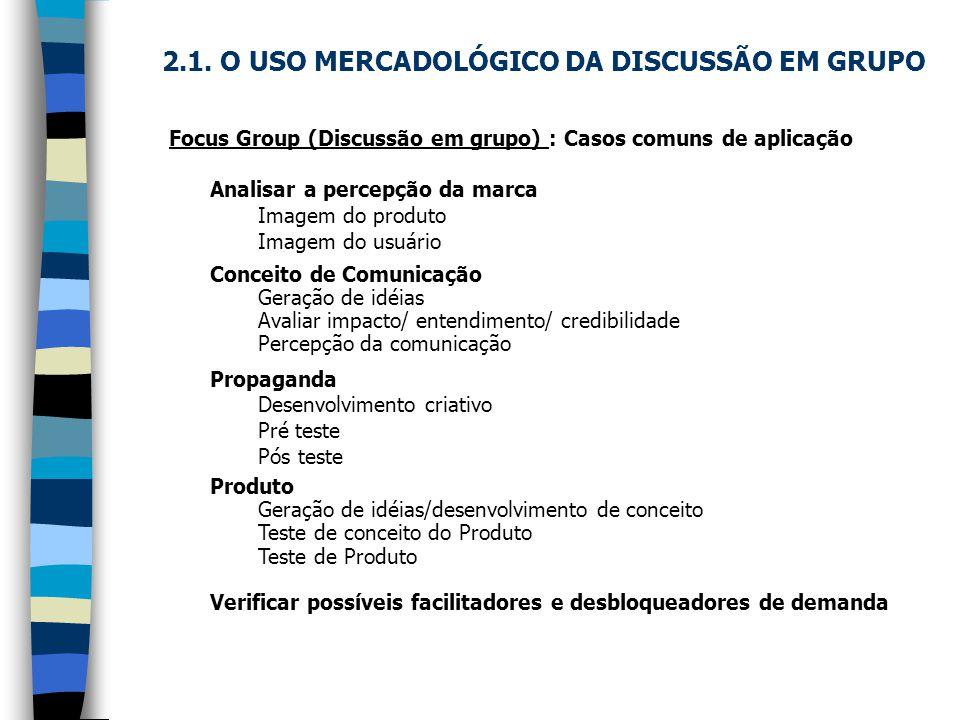 Focus Group (Discussão em grupo) : Casos comuns de aplicação Analisar a percepção da marca Imagem do produto Imagem do usuário Conceito de Comunicação