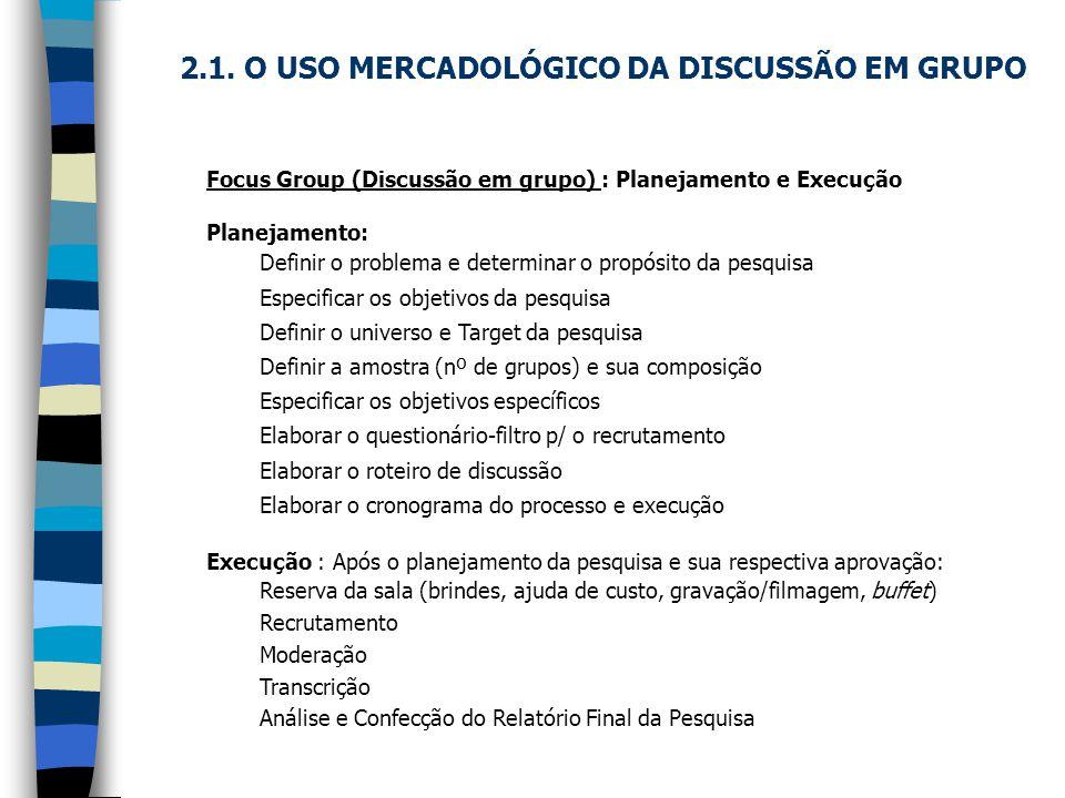 Focus Group (Discussão em grupo) : Planejamento e Execução Planejamento: Definir o problema e determinar o propósito da pesquisa Especificar os objeti