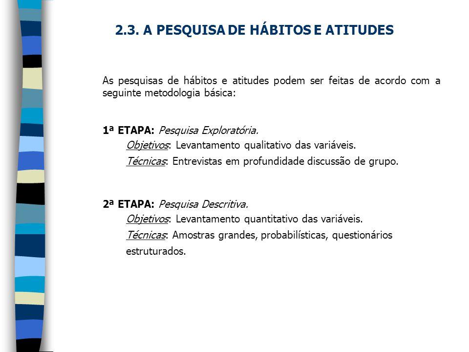 2.3. A PESQUISA DE HÁBITOS E ATITUDES As pesquisas de hábitos e atitudes podem ser feitas de acordo com a seguinte metodologia básica: 1ª ETAPA: Pesqu