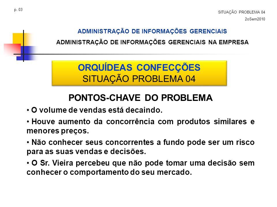 ORQUÍDEAS CONFECÇÕES SITUAÇÃO PROBLEMA 04 ORQUÍDEAS CONFECÇÕES SITUAÇÃO PROBLEMA 04 PONTOS-CHAVE DO PROBLEMA O volume de vendas está decaindo. Houve a