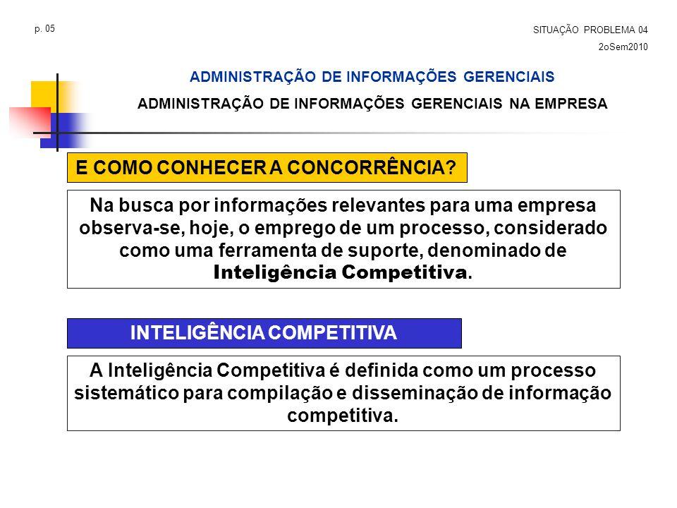 ADMINISTRAÇÃO DE INFORMAÇÕES GERENCIAIS ADMINISTRAÇÃO DE INFORMAÇÕES GERENCIAIS NA EMPRESA SITUAÇÃO PROBLEMA 04 2oSem2010 A INTELIGÊNCIA COMPETITIVA obedece 5 operações básicas: 1.