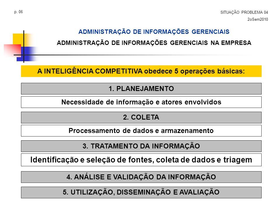 ADMINISTRAÇÃO DE INFORMAÇÕES GERENCIAIS ADMINISTRAÇÃO DE INFORMAÇÕES GERENCIAIS NA EMPRESA SITUAÇÃO PROBLEMA 04 2oSem2010 SISTEMA DE INTELIGÊNCIA COMPETITIVA DEVE ESTAR FUNDAMENTADO EM UM PROGRAMA DE MONITORAÇÃO, QUE DEPENDE DE TRÊS CARACTERÍSTICAS DOMINANTES: 1.