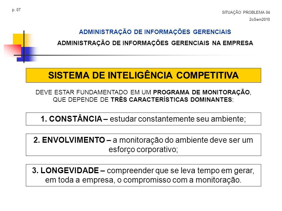 ADMINISTRAÇÃO DE INFORMAÇÕES GERENCIAIS ADMINISTRAÇÃO DE INFORMAÇÕES GERENCIAIS NA EMPRESA SITUAÇÃO PROBLEMA 04 2oSem2010 p.