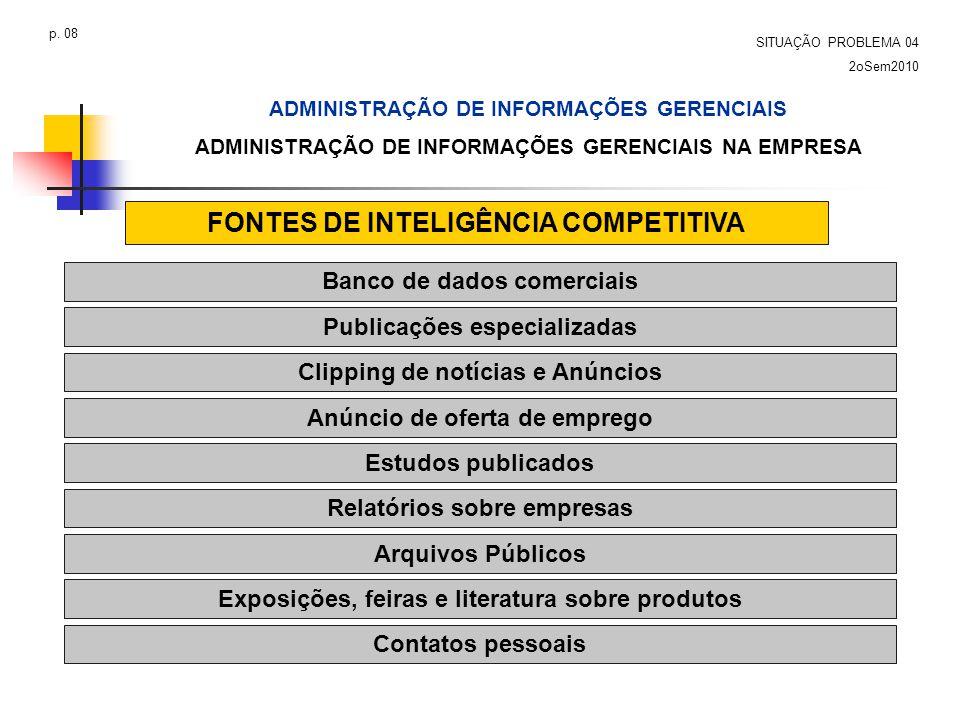 ADMINISTRAÇÃO DE INFORMAÇÕES GERENCIAIS ADMINISTRAÇÃO DE INFORMAÇÕES GERENCIAIS NA EMPRESA SITUAÇÃO PROBLEMA 04 2oSem2010 p. 08 FONTES DE INTELIGÊNCIA