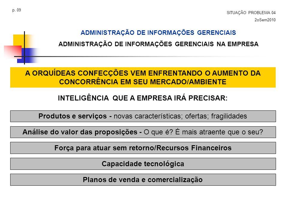 ADMINISTRAÇÃO DE INFORMAÇÕES GERENCIAIS ADMINISTRAÇÃO DE INFORMAÇÕES GERENCIAIS NA EMPRESA SITUAÇÃO PROBLEMA 04 2oSem2010 p. 09 Produtos e serviços -