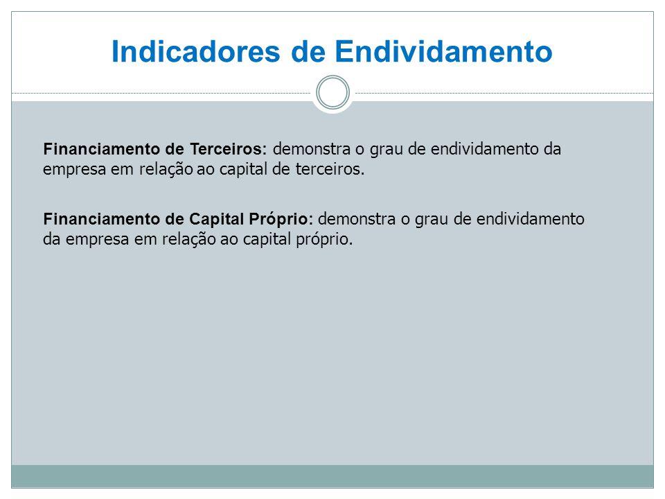Indicadores de Endividamento Financiamento de Terceiros: demonstra o grau de endividamento da empresa em relação ao capital de terceiros. Financiament