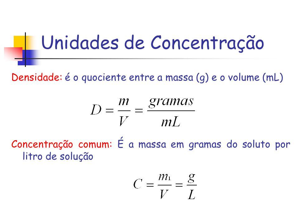 Unidades de Concentração Densidade: é o quociente entre a massa (g) e o volume (mL) Concentração comum: É a massa em gramas do soluto por litro de sol