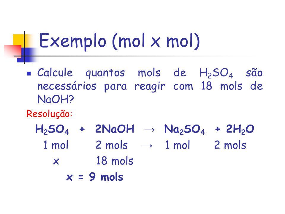 Exemplo (mol x mol) Calcule quantos mols de H 2 SO 4 são necessários para reagir com 18 mols de NaOH? Resolução: H 2 SO 4 + 2NaOH Na 2 SO 4 + 2H 2 O 1
