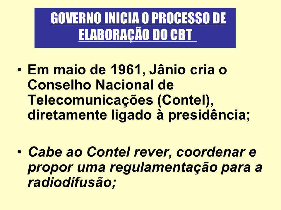 Em maio de 1961, Jânio cria o Conselho Nacional de Telecomunicações (Contel), diretamente ligado à presidência; Cabe ao Contel rever, coordenar e prop
