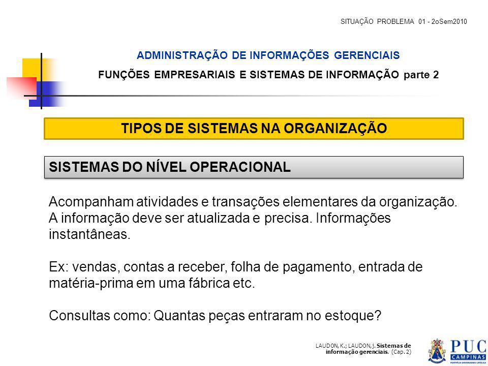 LAUDON, K.; LAUDON, j. Sistemas de informação gerenciais. (Cap. 2) TIPOS DE SISTEMAS NA ORGANIZAÇÃO SISTEMAS DO NÍVEL OPERACIONAL Acompanham atividade