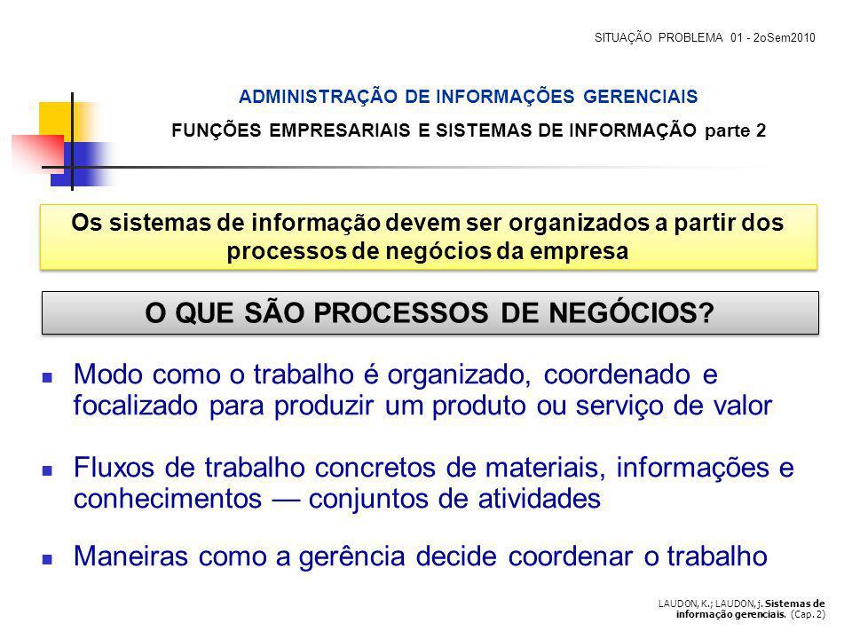 LAUDON, K.; LAUDON, j. Sistemas de informação gerenciais. (Cap. 2) Modo como o trabalho é organizado, coordenado e focalizado para produzir um produto